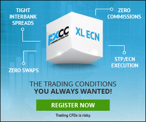 FXCC Forex Trading
