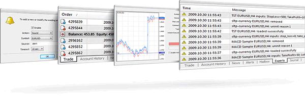 metatrader 4 download, download metatrader 4, forex metatrader 4, forex trading mt4 brokers, metatrader4, fxcc
