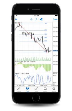 Forex trading application login screen