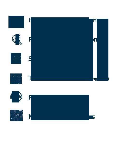 Forex brokerini tanlash