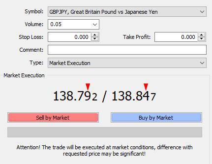 कैसे फैलता है विदेशी मुद्रा व्यापार में मापा जाता है